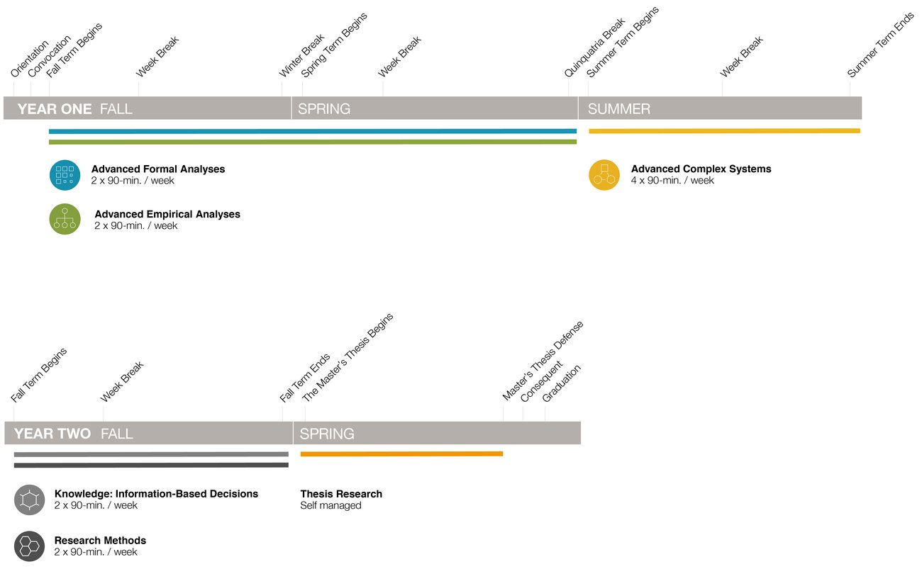 MDA_Academics_Timeline_white_background.jpg